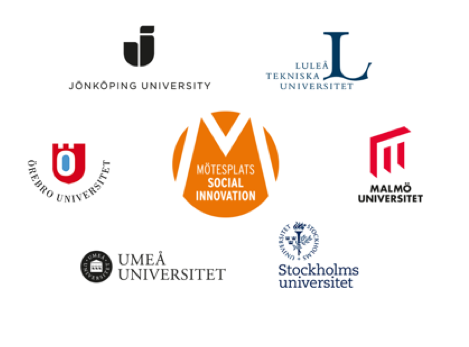 Logotypes from the universities who are involved in Forum for social innovation sweden